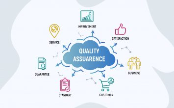Quality Assurance — a waste of money or necessity