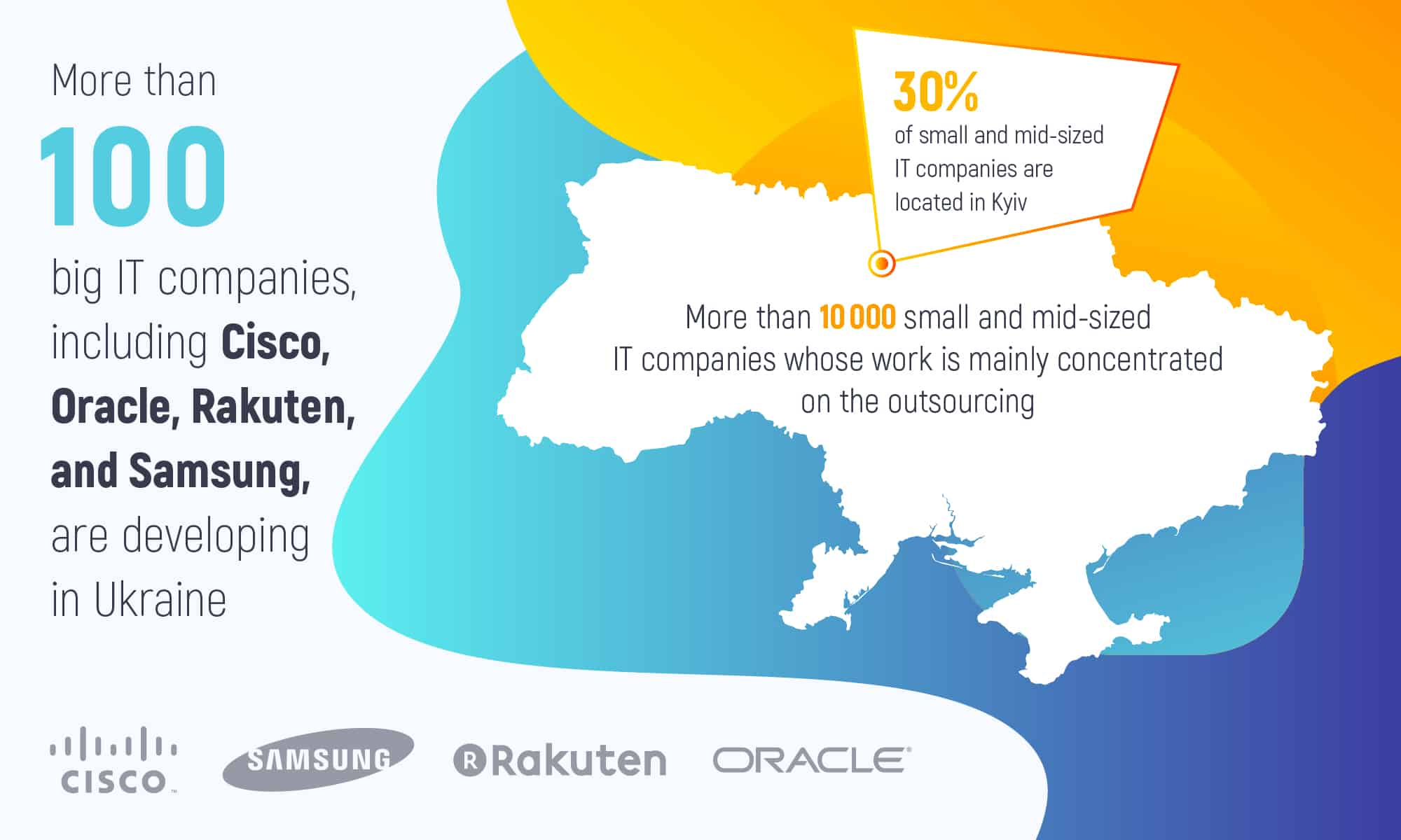 Image — Ukraine is no.1 for IT outsourcing