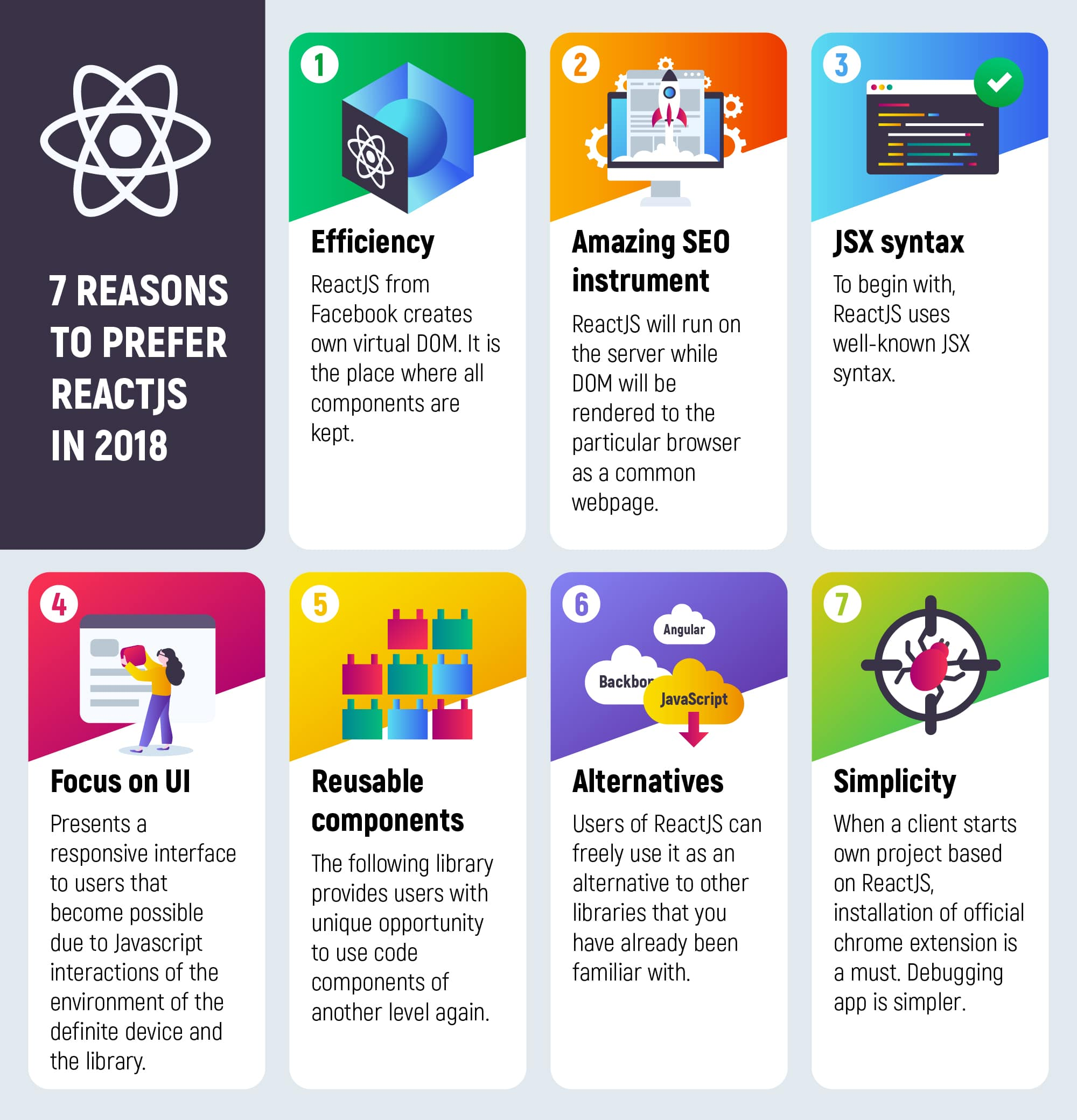 Infographic - ReactJS benefits