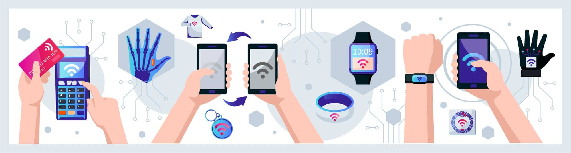 Empower contactless payment