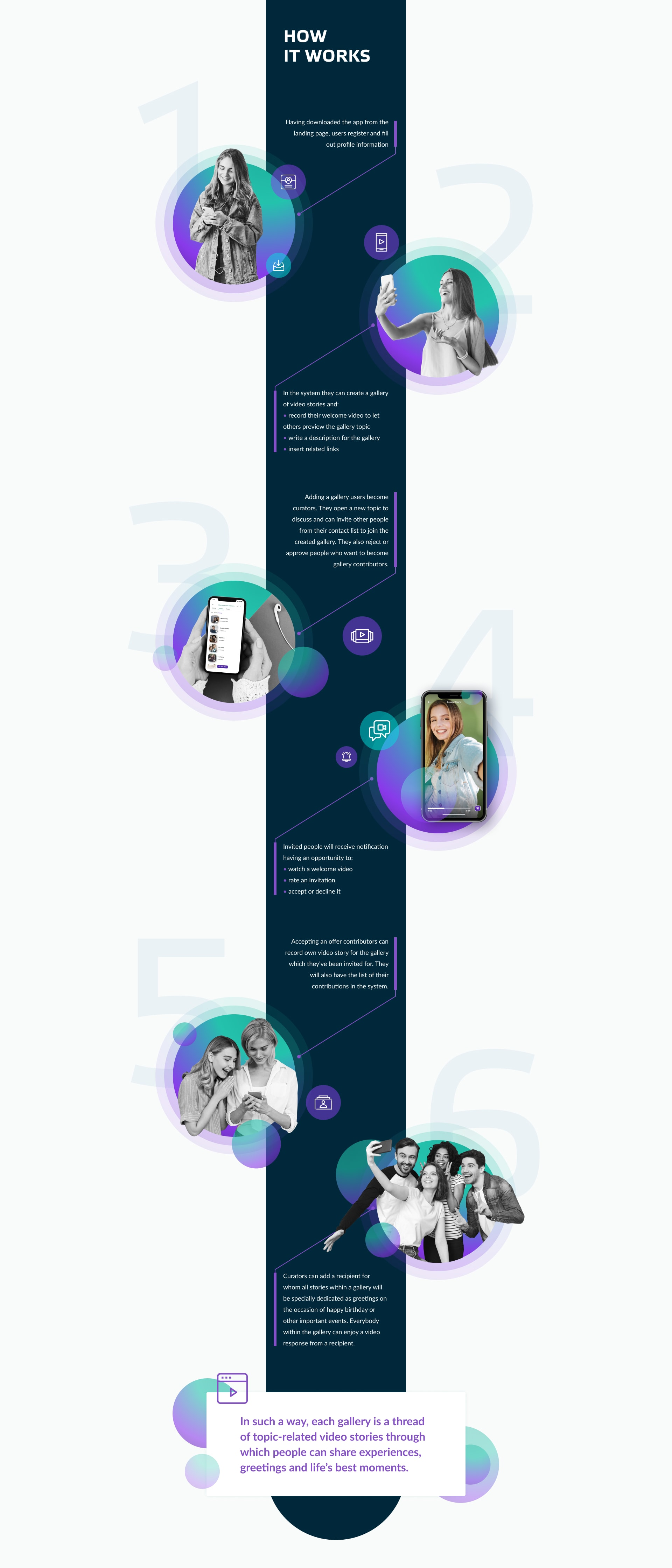 Video Sharing Solution for Social Networking