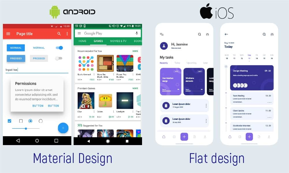 How to Convert Android App to IOS or Vice Versa   Inoxoft