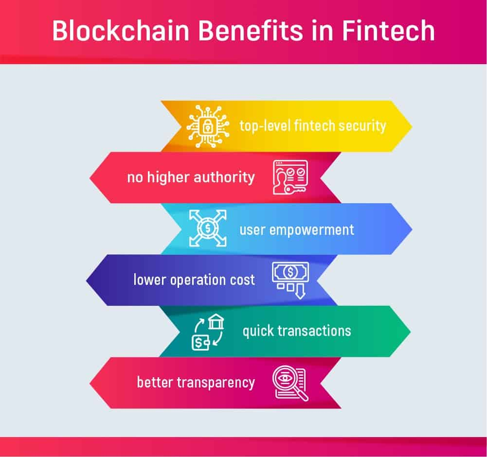 Blockchain in Fintech: A Disruptive Revolution