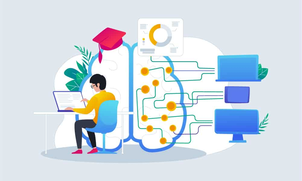 Benefits of machine learning in education