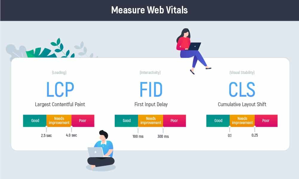 Front-end Optimization - 4 Tips to Improve Web Performance