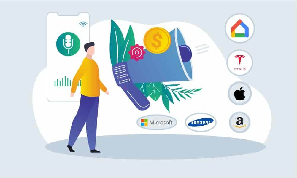 Voice Payment Technology in Banking [Top 7 Software Examples] | Inoxoft