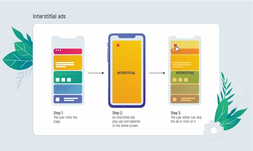 How to Monetize an App: 7 Best Mobile App Monetization Strategies With Examples| Inoxoft.com