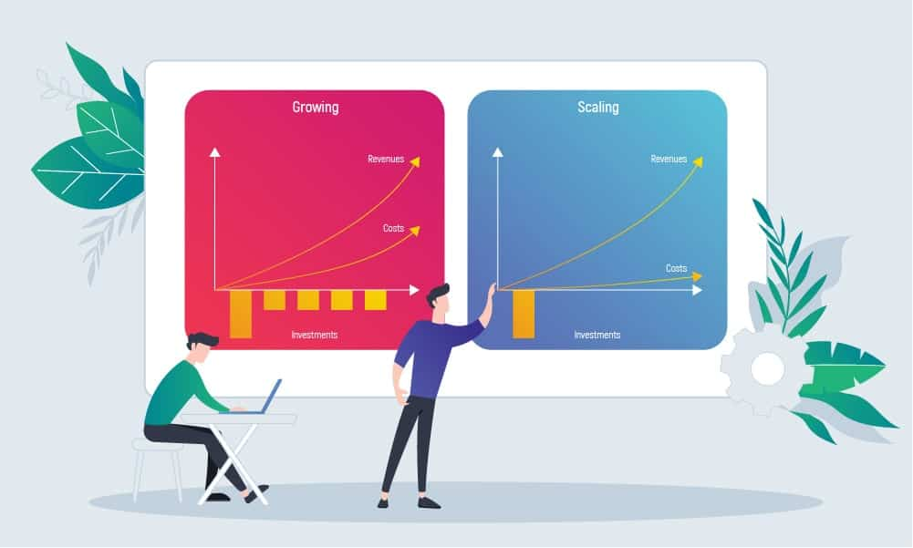 How to Scale a Startup with External Dev Team Engagement | Inoxoft.com