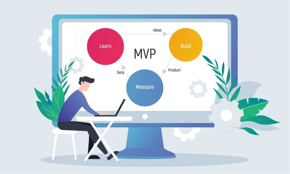 6 Steps Guide of How to Build an MVP [Minimum Viable Product] | Inoxoft.com