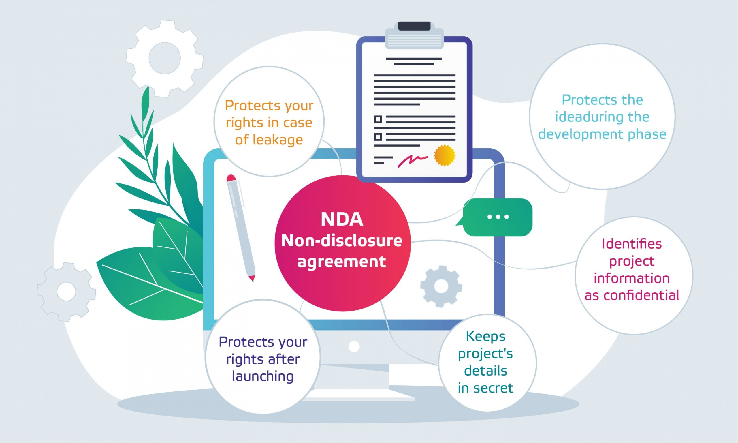 Best Practices to Sign Software NDAs with External Developers | Inoxoft