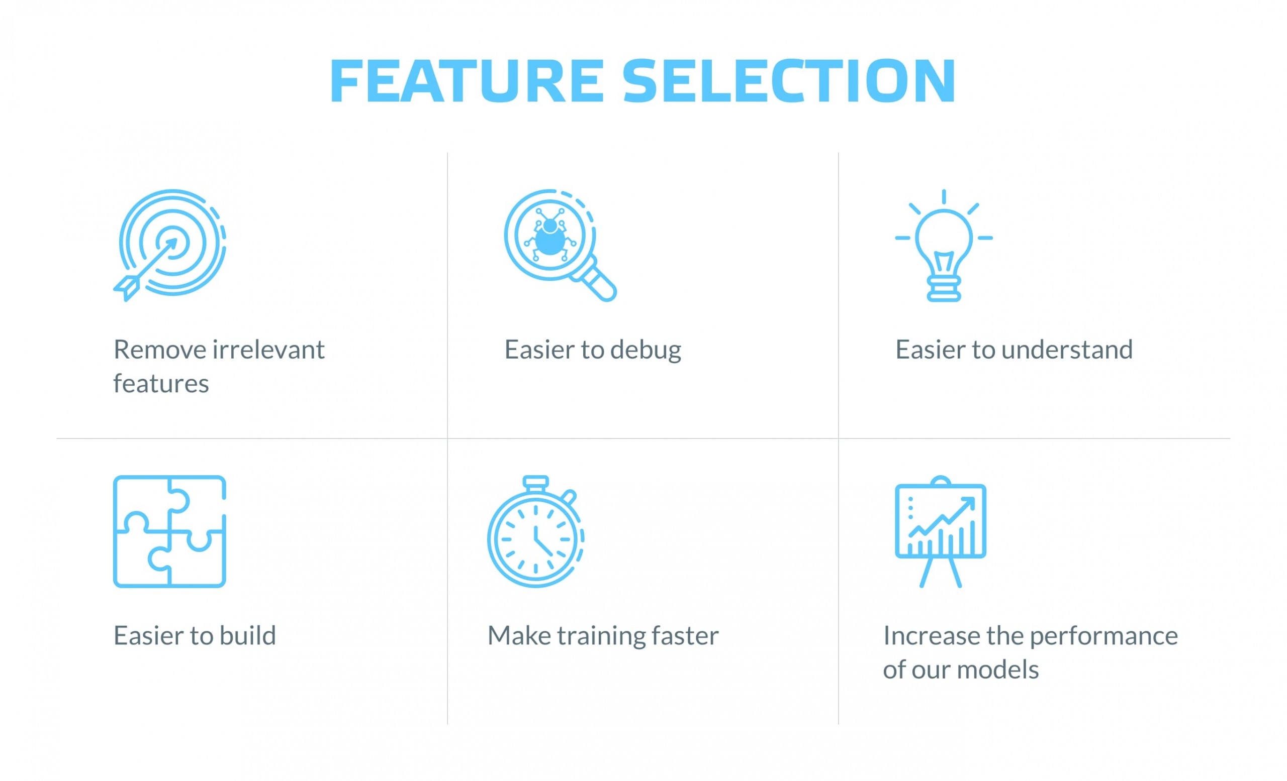 What are features in machine learning?