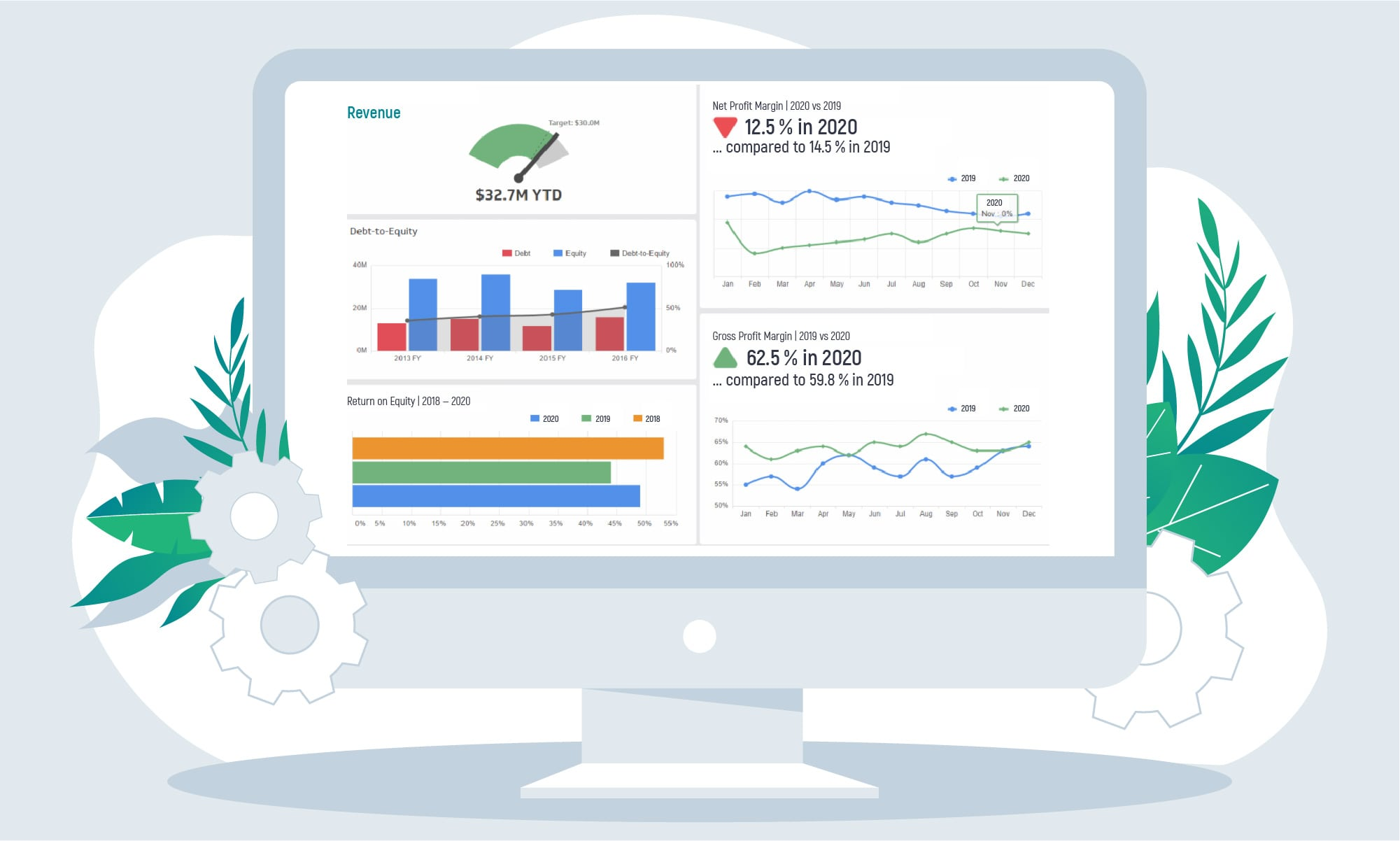How to Develop a Business Intelligence Strategy | Inoxoft.com