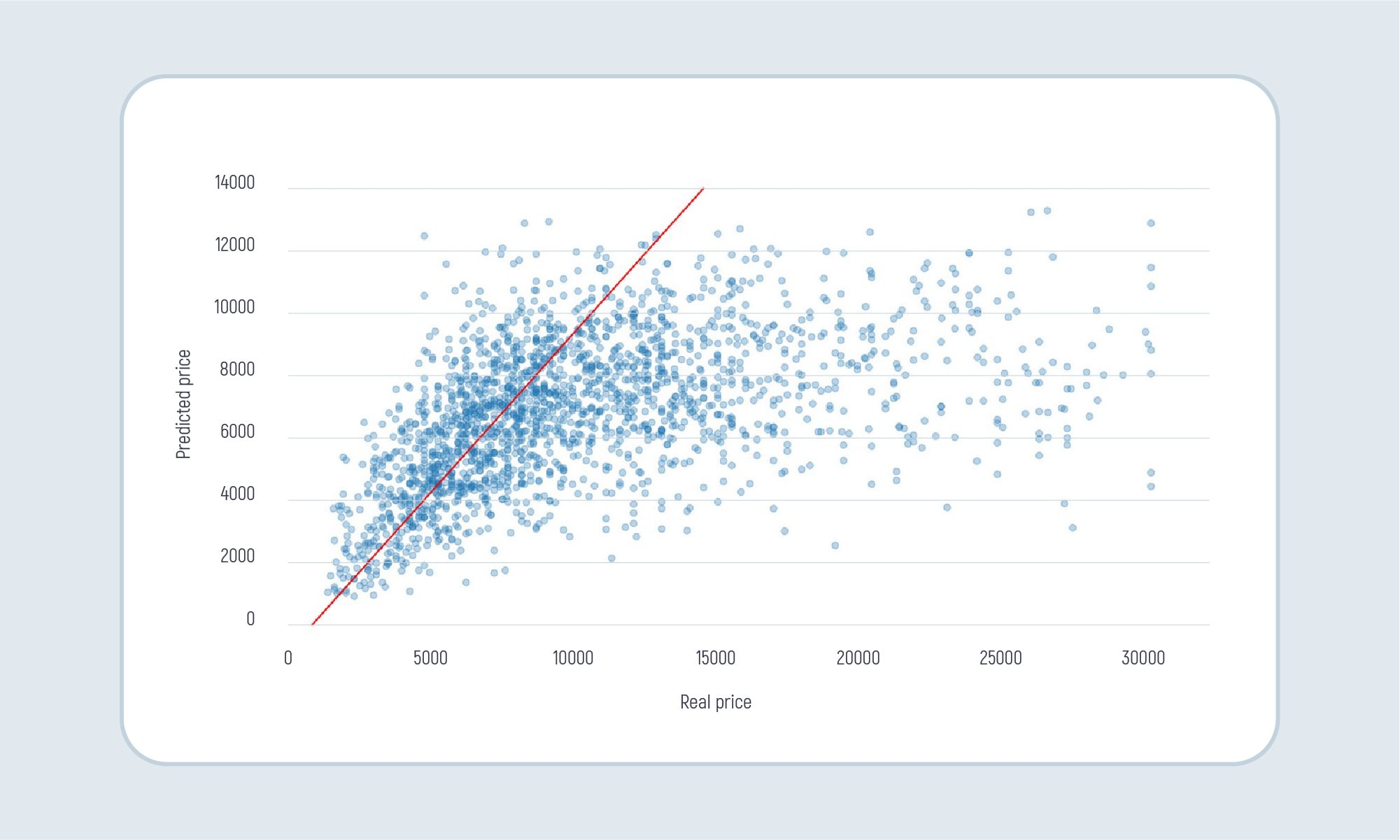 Innovative Machine Learning Projects from Inoxoft Students | Inoxoft.com
