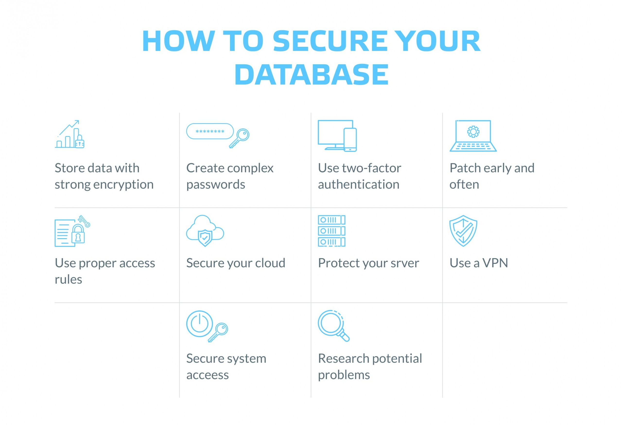 How to secure database?