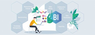 How to Develop a Successful Business Intelligence (BI) Strategy