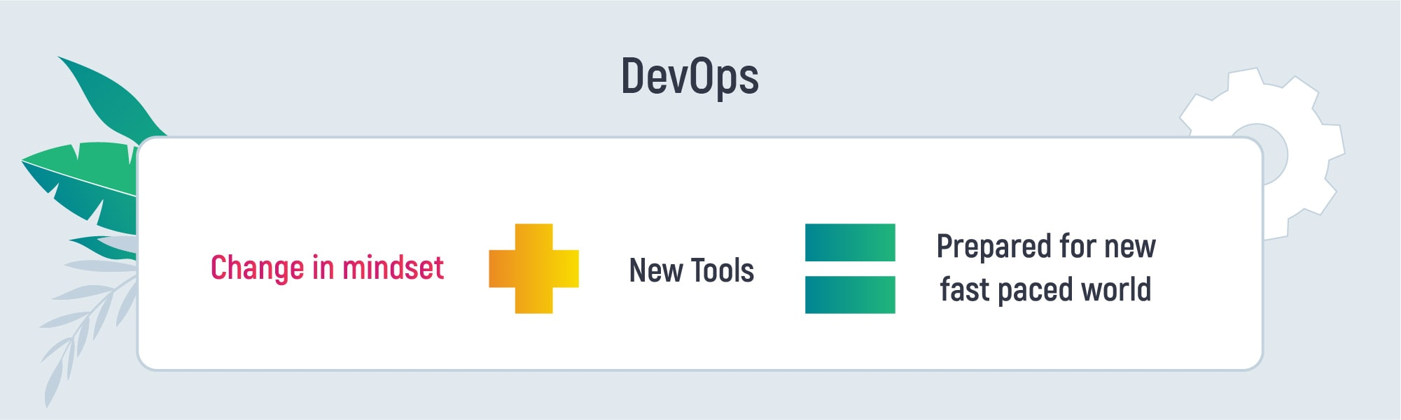 3 Best Practices of Implementing a DevOps Outsourcing Team | Inoxoft